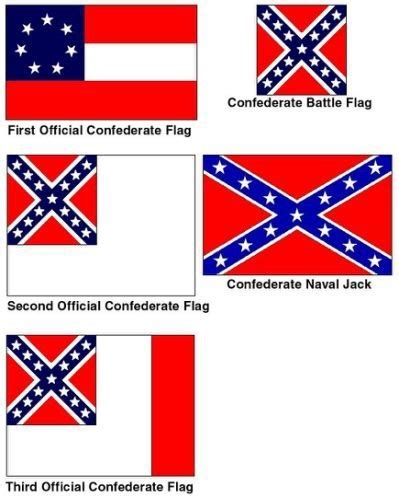Civil war differences between north and south essay